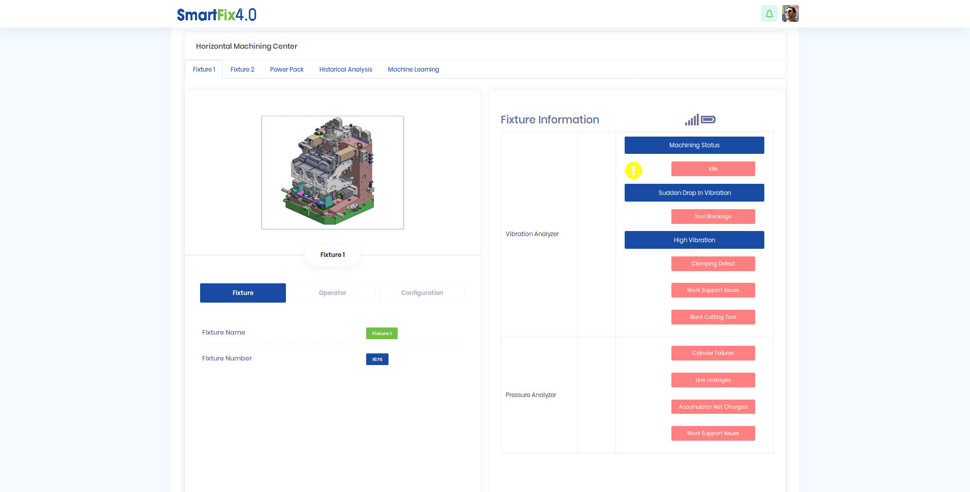 Sensor Values and Analysis